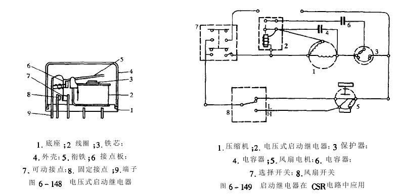 恒温恒湿试验箱启动继电器,电压式启动继电器特点