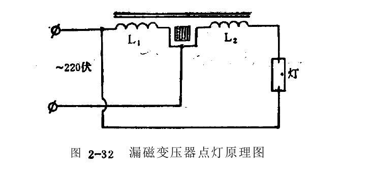 漏磁变压器的特点,设计计算和调整方法